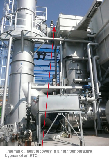 Thermal oil heat recovery in a high temperature bypass of an RTO
